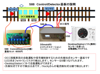 S88 Control_Detectorの説明.png
