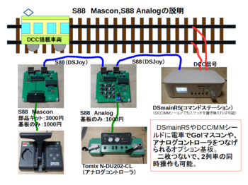 S88 masconの説明.png